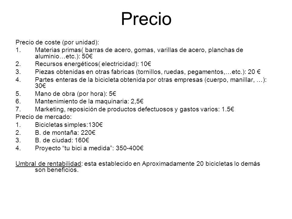 Precio Precio de coste (por unidad):