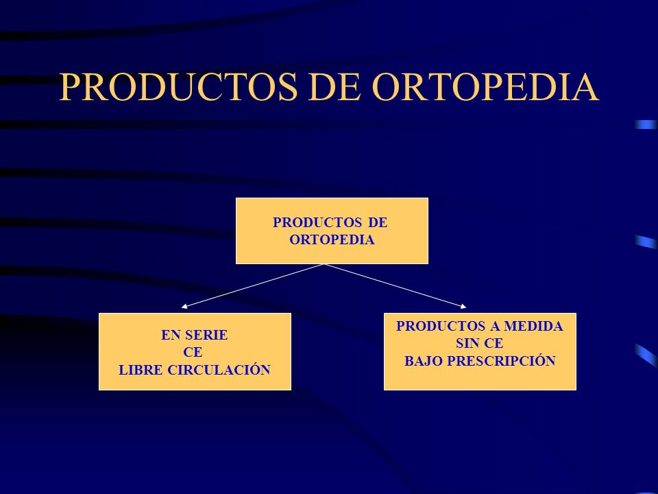 PRODUCTOS DE ORTOPEDIA