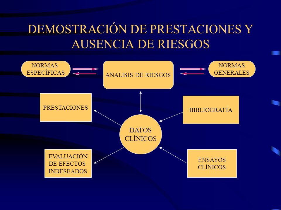 DEMOSTRACIÓN DE PRESTACIONES Y AUSENCIA DE RIESGOS
