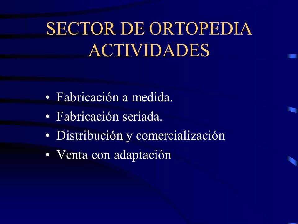 SECTOR DE ORTOPEDIA ACTIVIDADES
