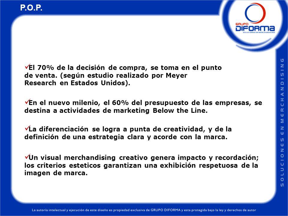 P.O.P. El 70% de la decisión de compra, se toma en el punto de venta. (según estudio realizado por Meyer Research en Estados Unidos).