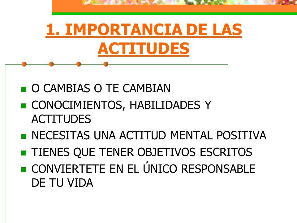 1. IMPORTANCIA DE LAS ACTITUDES