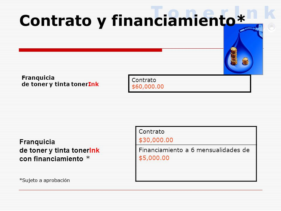 Contrato y financiamiento*