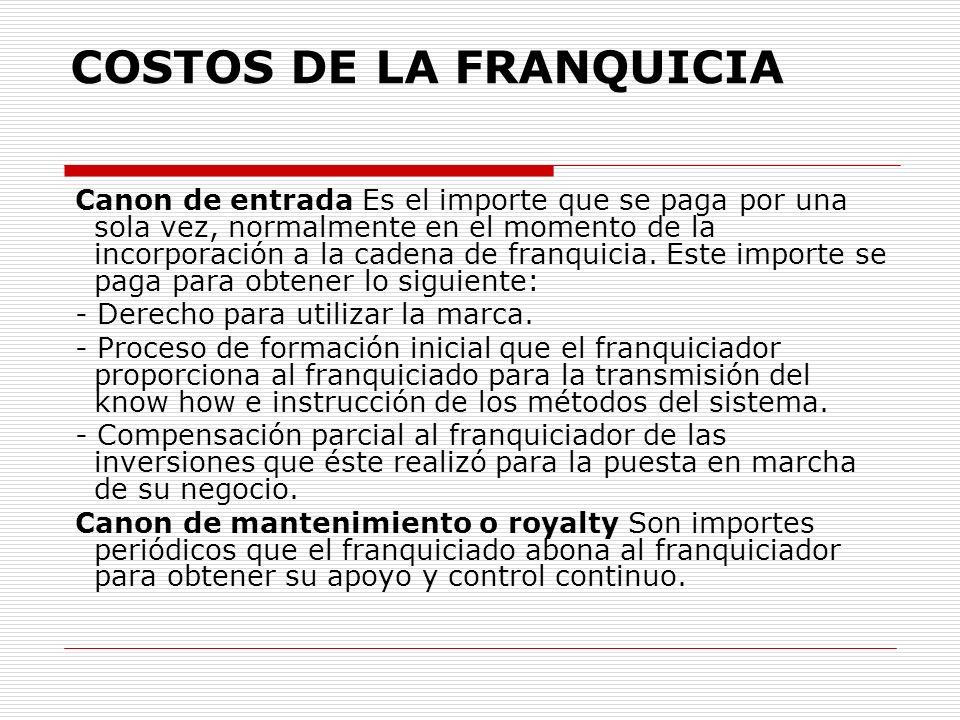 COSTOS DE LA FRANQUICIA