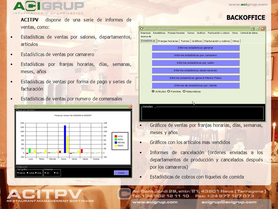 BACKOFFICE ACITPV dispone de una serie de informes de ventas, como: