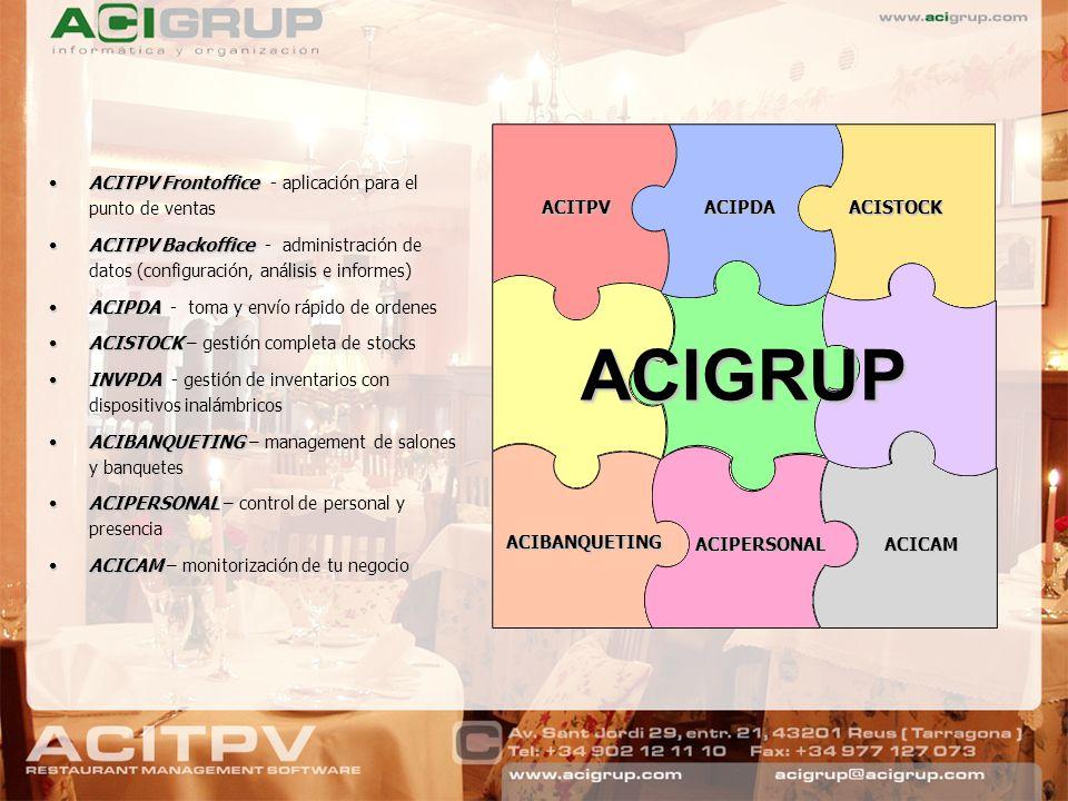 ACIGRUP ACITPV Frontoffice - aplicación para el punto de ventas