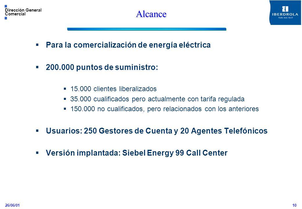 Alcance Para la comercialización de energía eléctrica