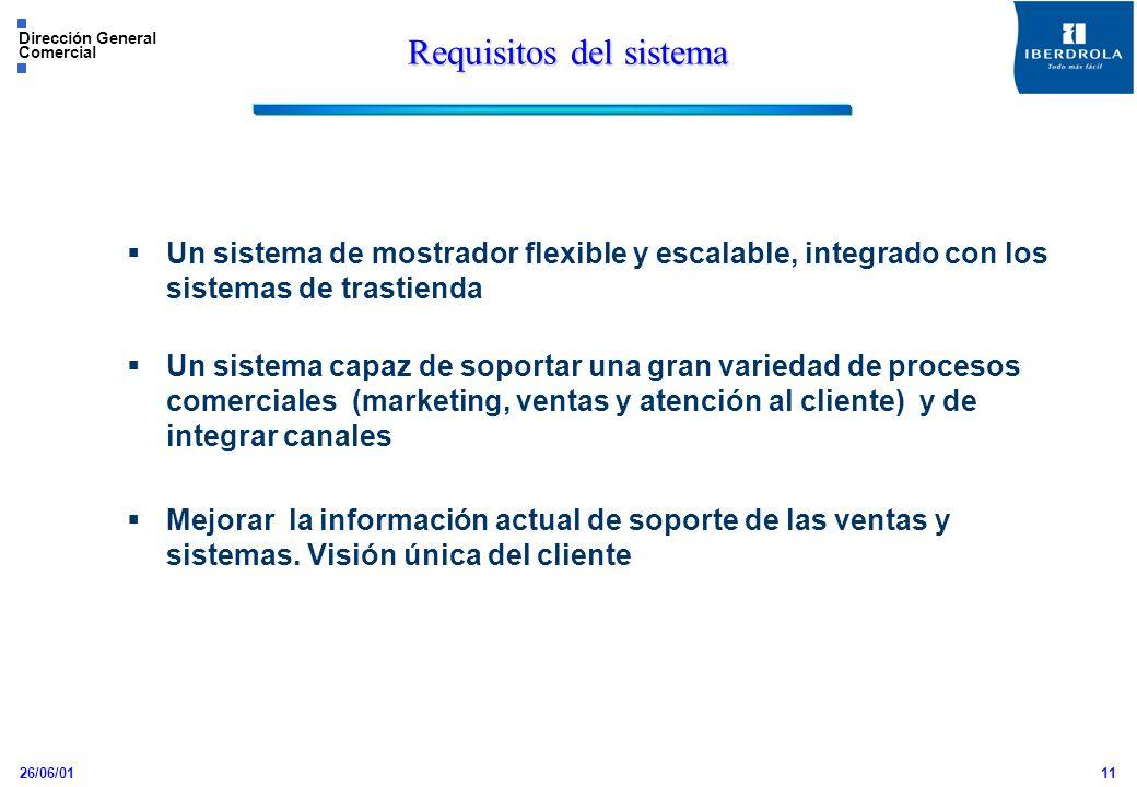 Requisitos del sistema