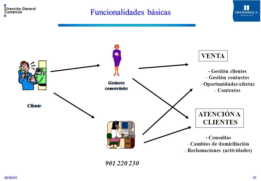 Funcionalidades básicas