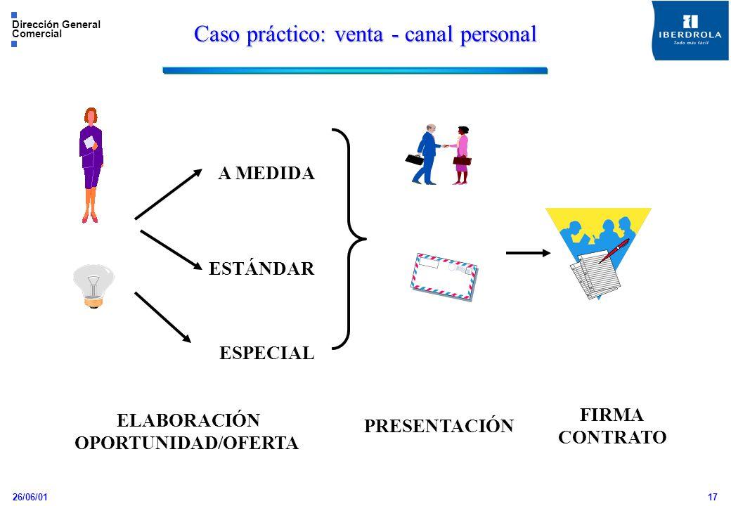 Caso práctico: venta - canal personal