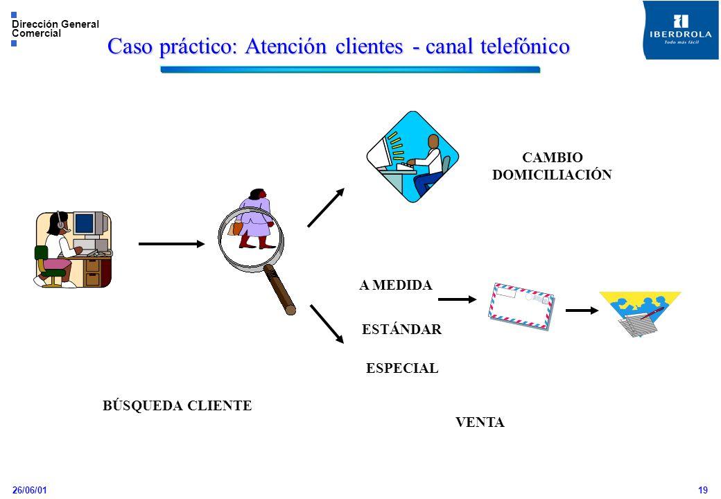 Caso práctico: Atención clientes - canal telefónico