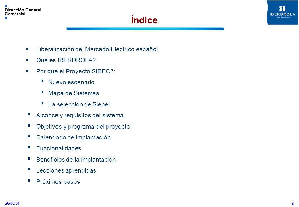 Índice Liberalización del Mercado Eléctrico español Qué es IBERDROLA