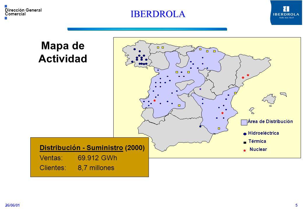 Mapa de Actividad IBERDROLA Distribución - Suministro (2000)