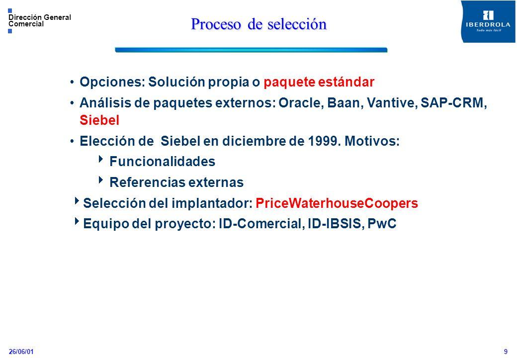 Proceso de selección Opciones: Solución propia o paquete estándar