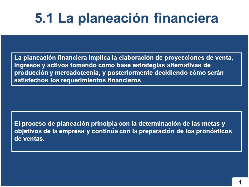 5.1 La planeación financiera
