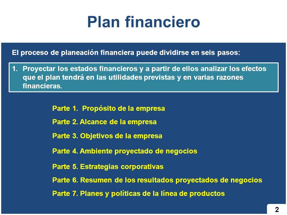 Plan financiero El proceso de planeación financiera puede dividirse en seis pasos: