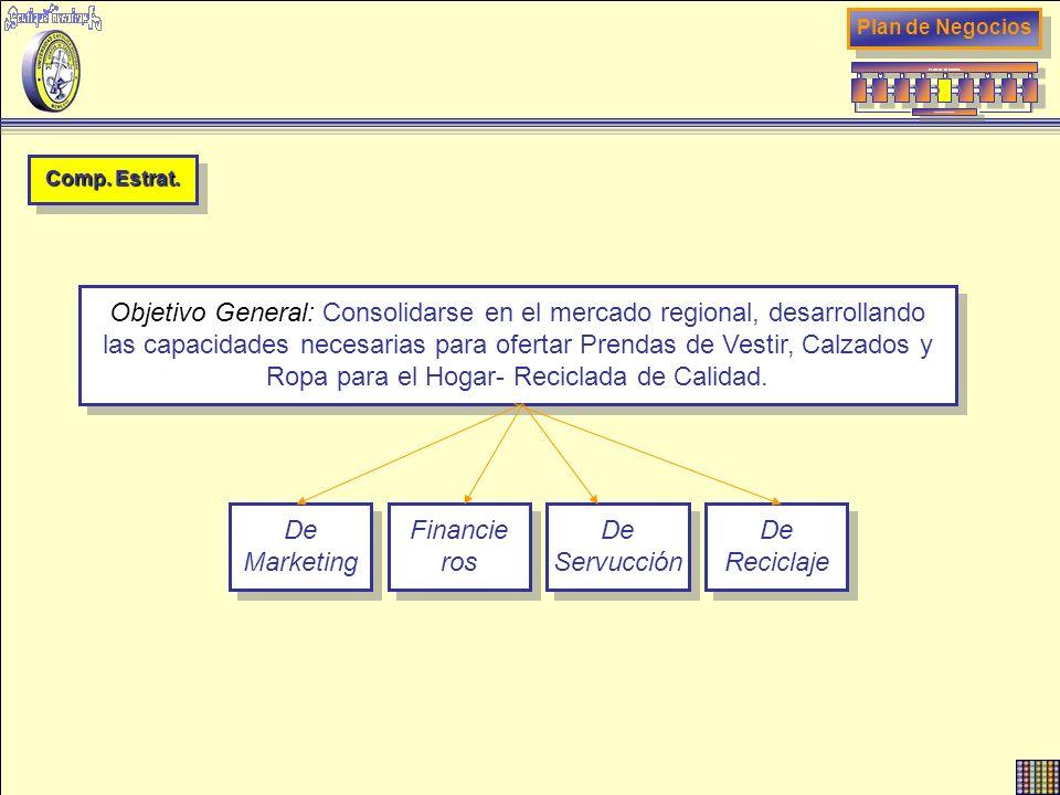 Plan de Negocios PLAN DE NEGOCIOS. RETROALIMENTACION. Comp. Estrat.