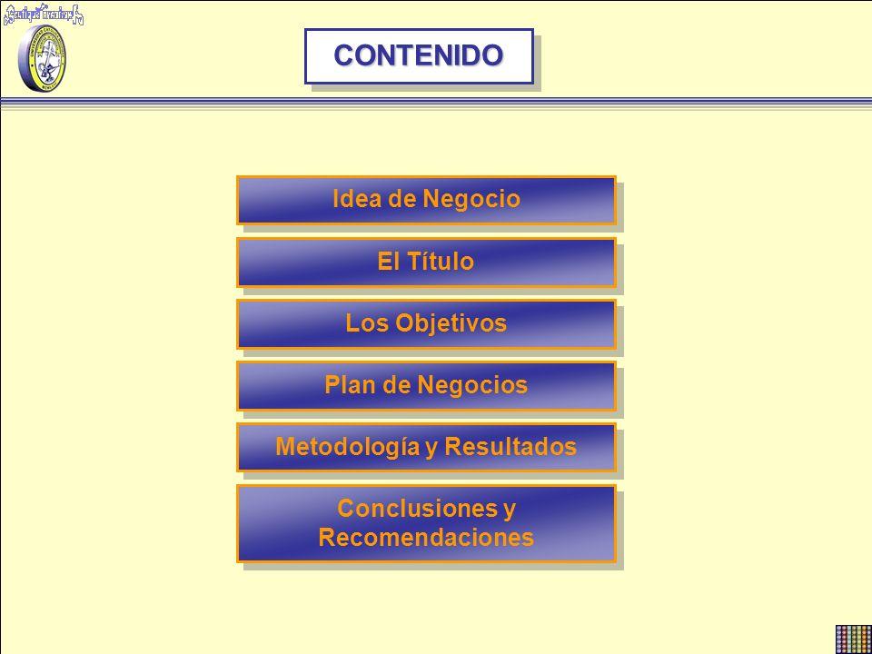 Metodología y Resultados Conclusiones y Recomendaciones