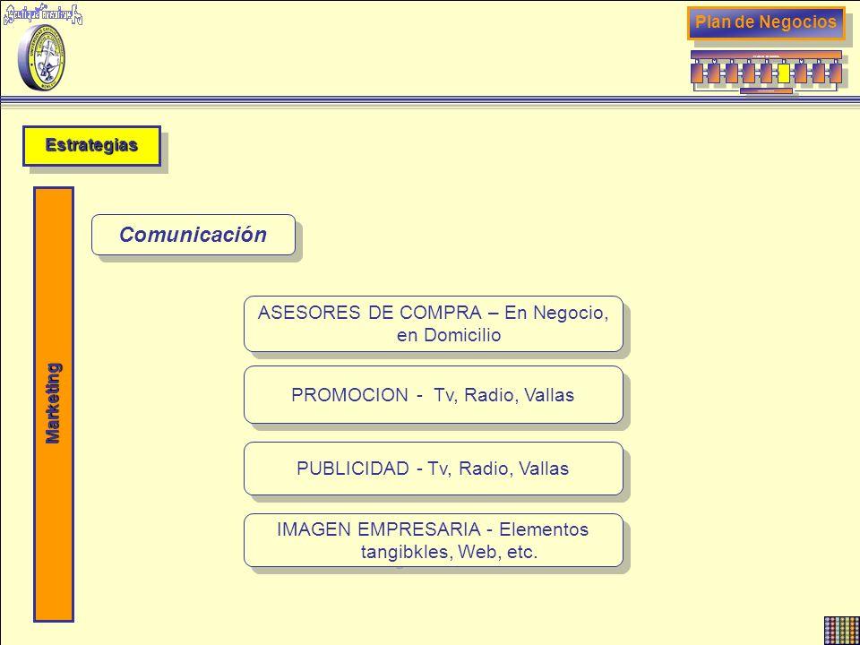 Comunicación ASESORES DE COMPRA – En Negocio, en Domicilio