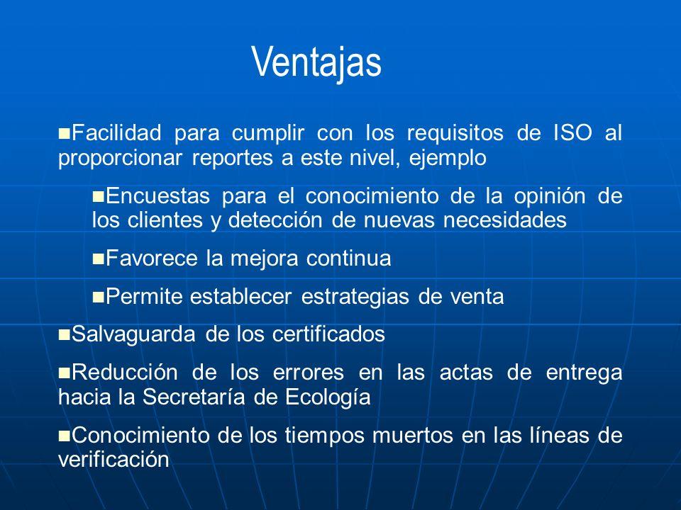 Ventajas Facilidad para cumplir con los requisitos de ISO al proporcionar reportes a este nivel, ejemplo.