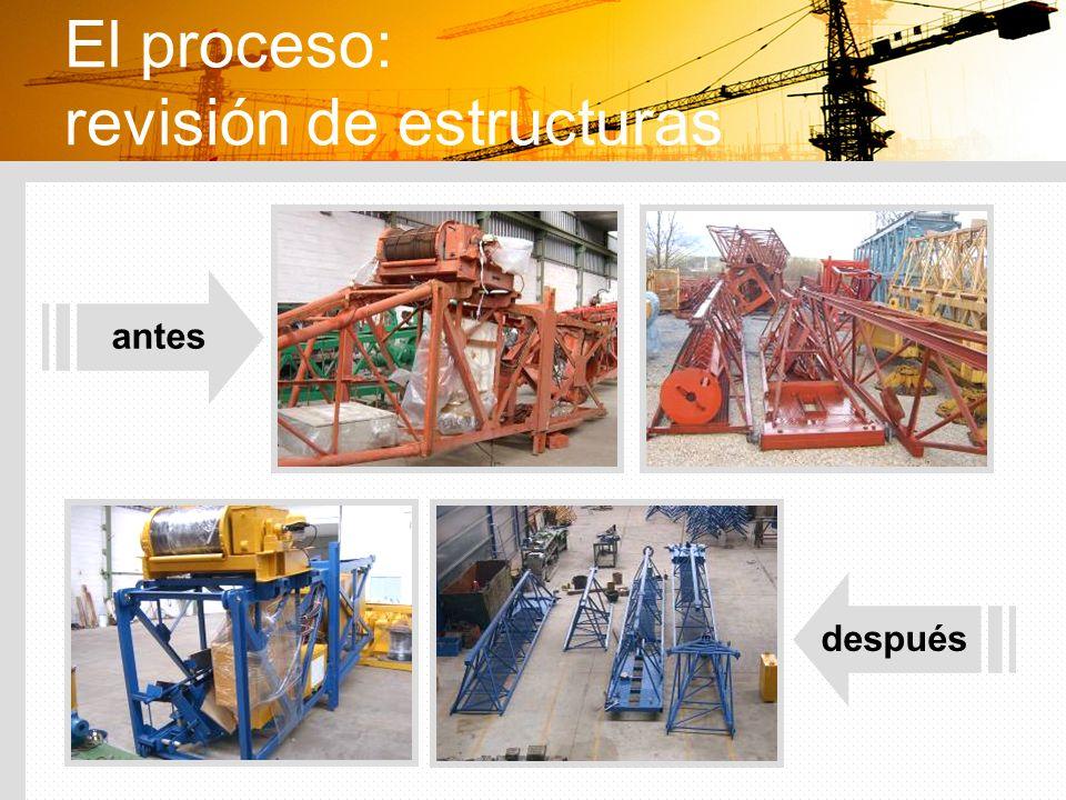 El proceso: revisión de estructuras