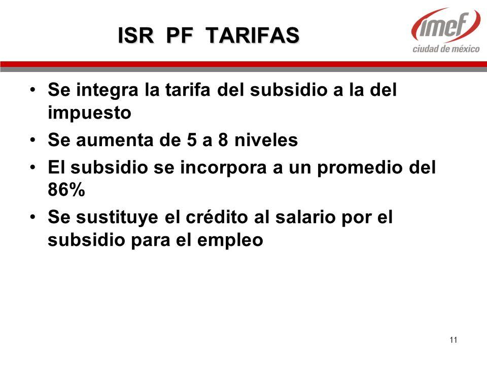 ISR PF TARIFAS Se integra la tarifa del subsidio a la del impuesto