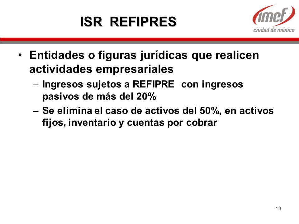 ISR REFIPRES Entidades o figuras jurídicas que realicen actividades empresariales. Ingresos sujetos a REFIPRE con ingresos pasivos de más del 20%