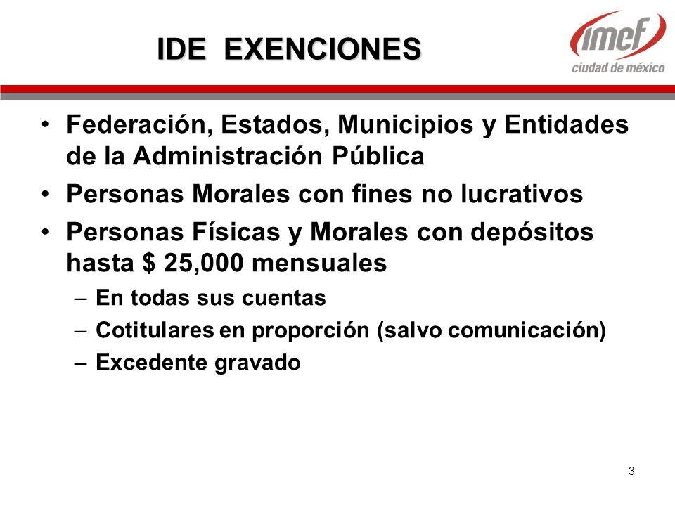 IDE EXENCIONES Federación, Estados, Municipios y Entidades de la Administración Pública. Personas Morales con fines no lucrativos.