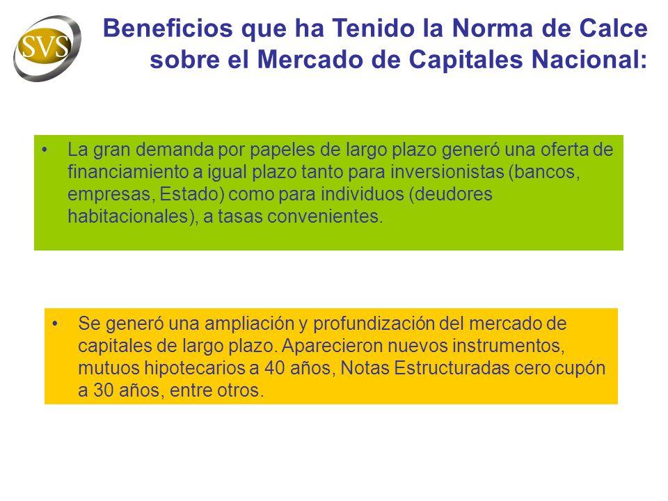 Beneficios que ha Tenido la Norma de Calce sobre el Mercado de Capitales Nacional: