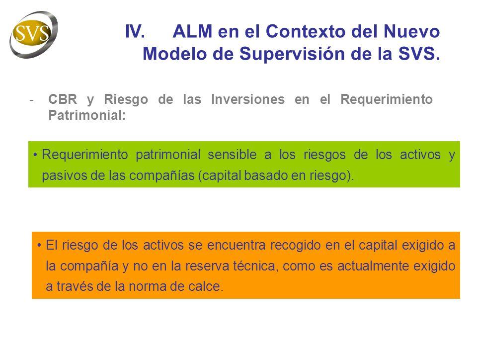IV. ALM en el Contexto del Nuevo Modelo de Supervisión de la SVS.