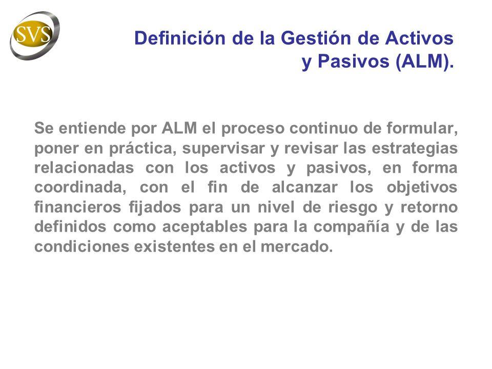 Definición de la Gestión de Activos y Pasivos (ALM).