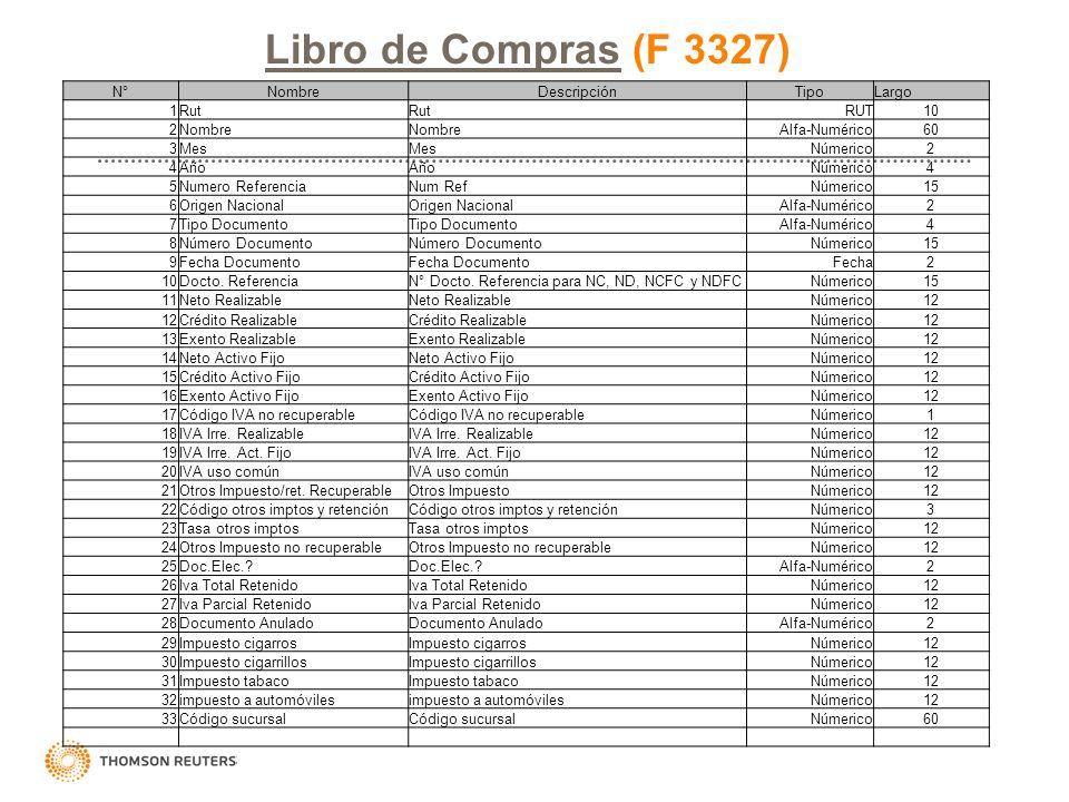 Libro de Compras (F 3327) N° Nombre Descripción Tipo Largo 1 Rut RUT