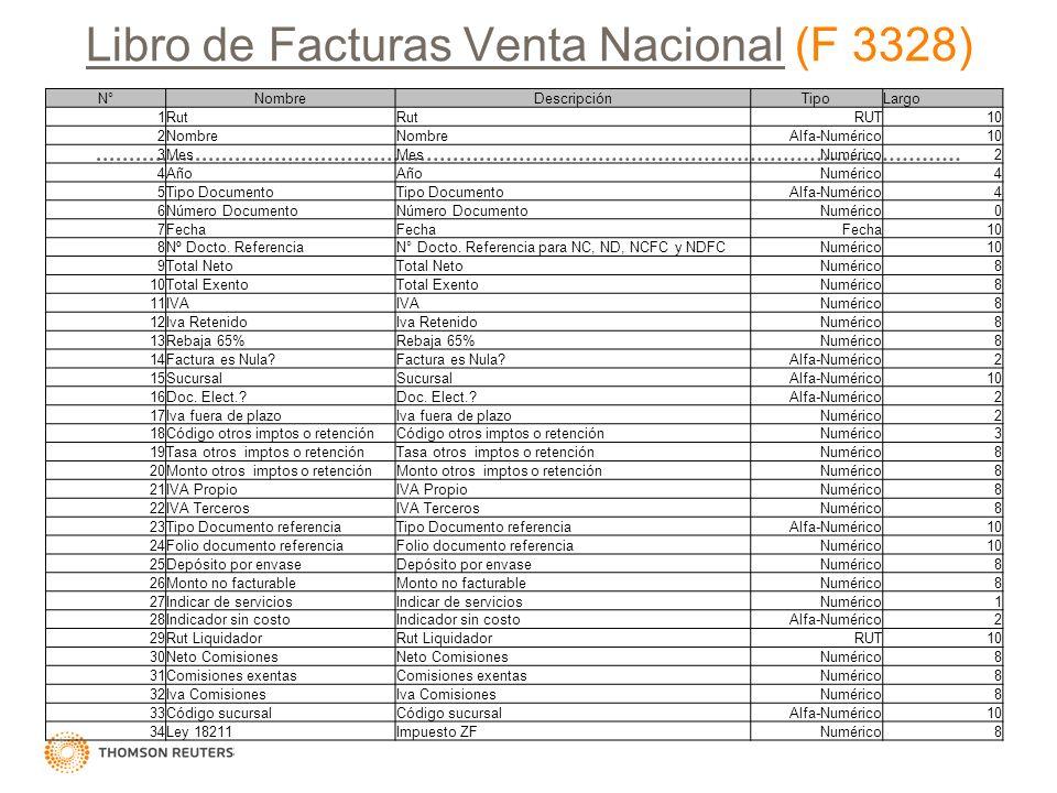 Libro de Facturas Venta Nacional (F 3328)