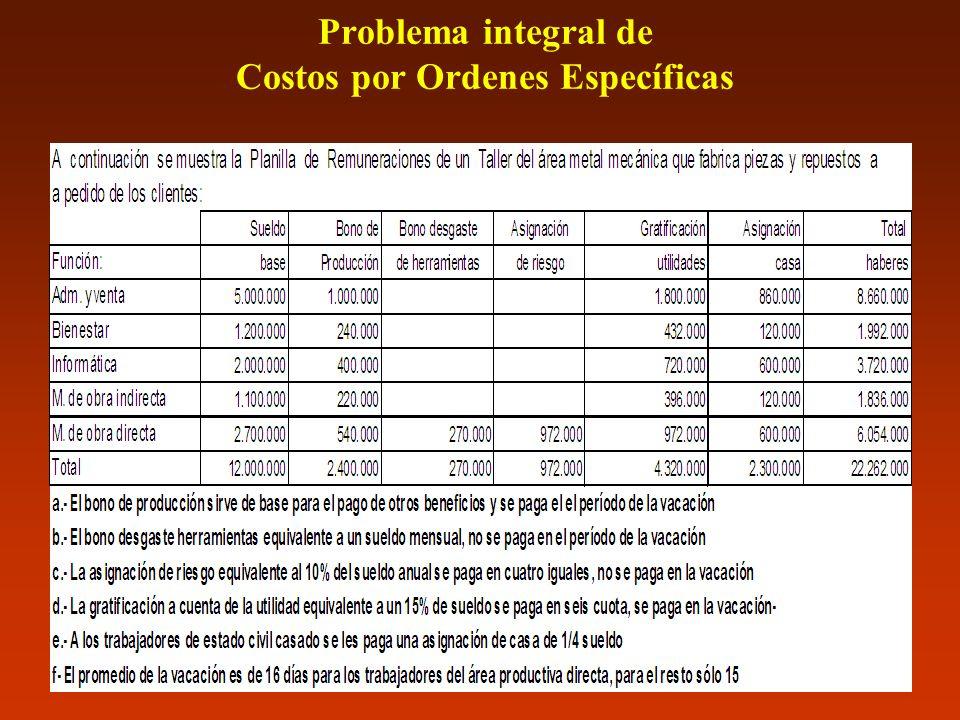 Problema integral de Costos por Ordenes Específicas