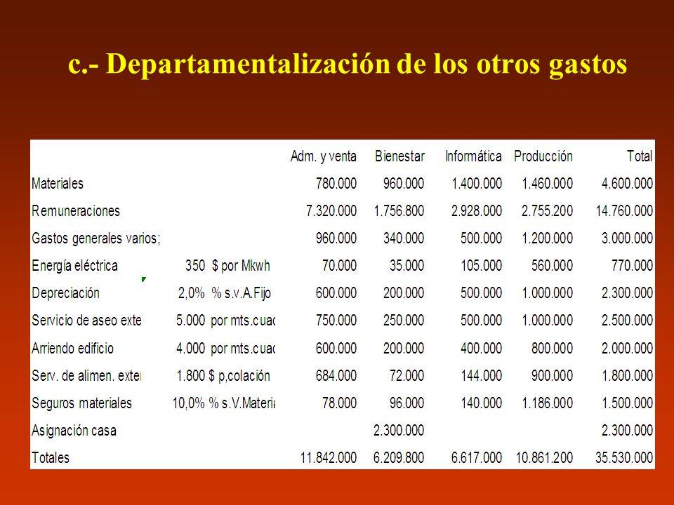 c.- Departamentalización de los otros gastos