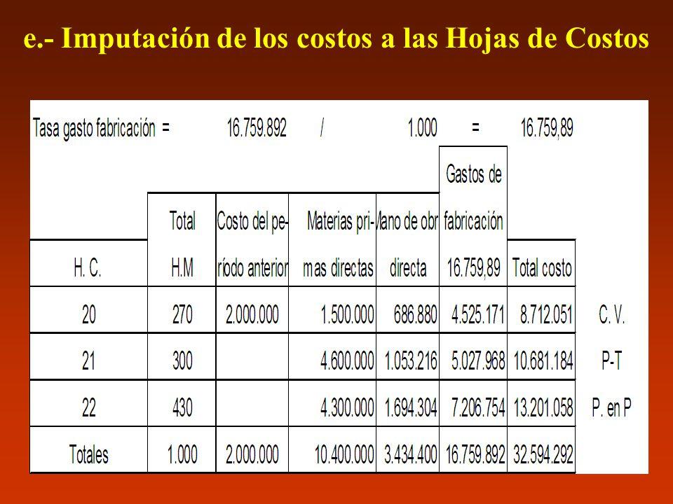 e.- Imputación de los costos a las Hojas de Costos