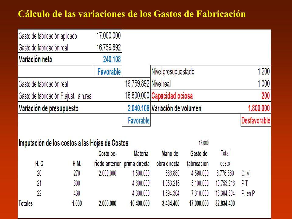 Cálculo de las variaciones de los Gastos de Fabricación