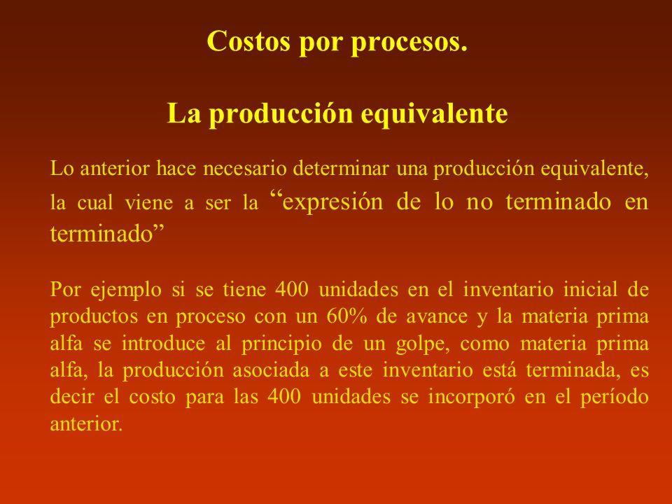 Costos por procesos. La producción equivalente
