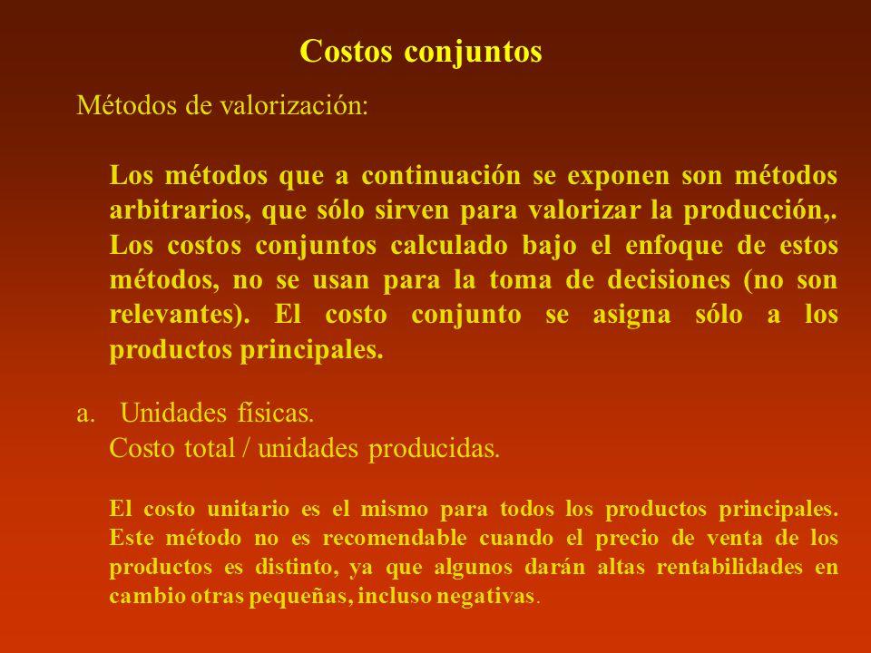 Costos conjuntos Métodos de valorización: Unidades físicas.