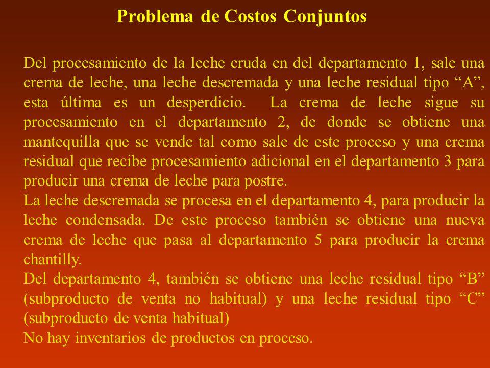 Problema de Costos Conjuntos