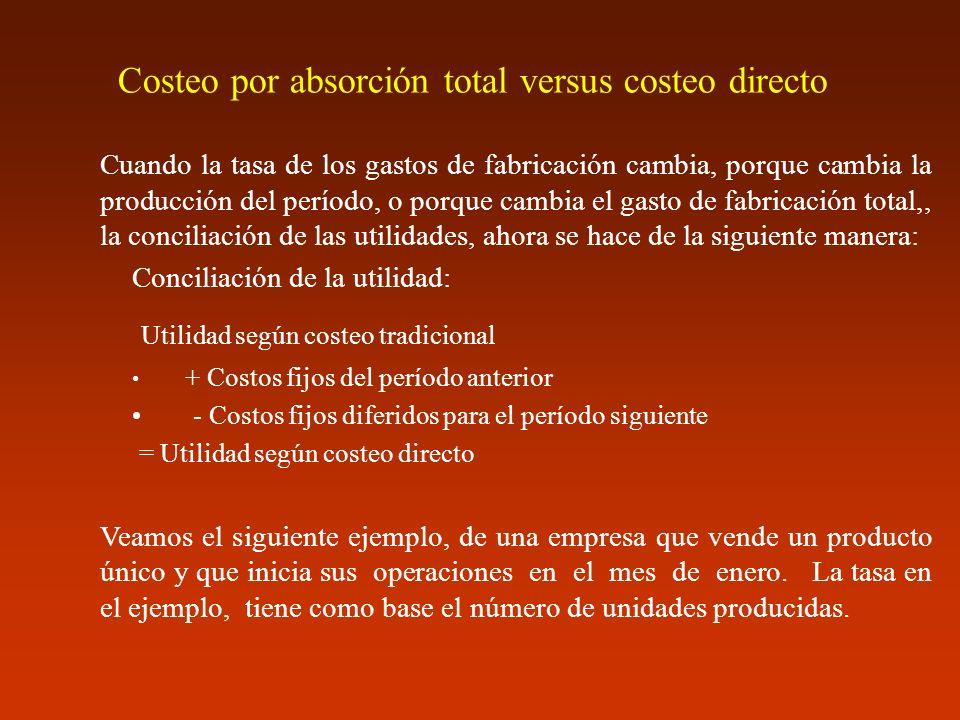 Costeo por absorción total versus costeo directo