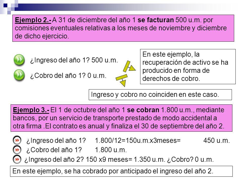 Ejemplo 2. - A 31 de diciembre del año 1 se facturan 500 u. m