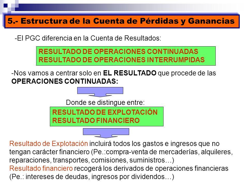 5.- Estructura de la Cuenta de Pérdidas y Ganancias