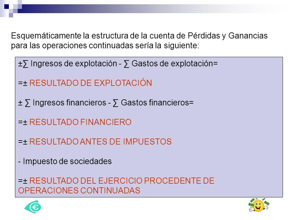Esquemáticamente la estructura de la cuenta de Pérdidas y Ganancias para las operaciones continuadas sería la siguiente: