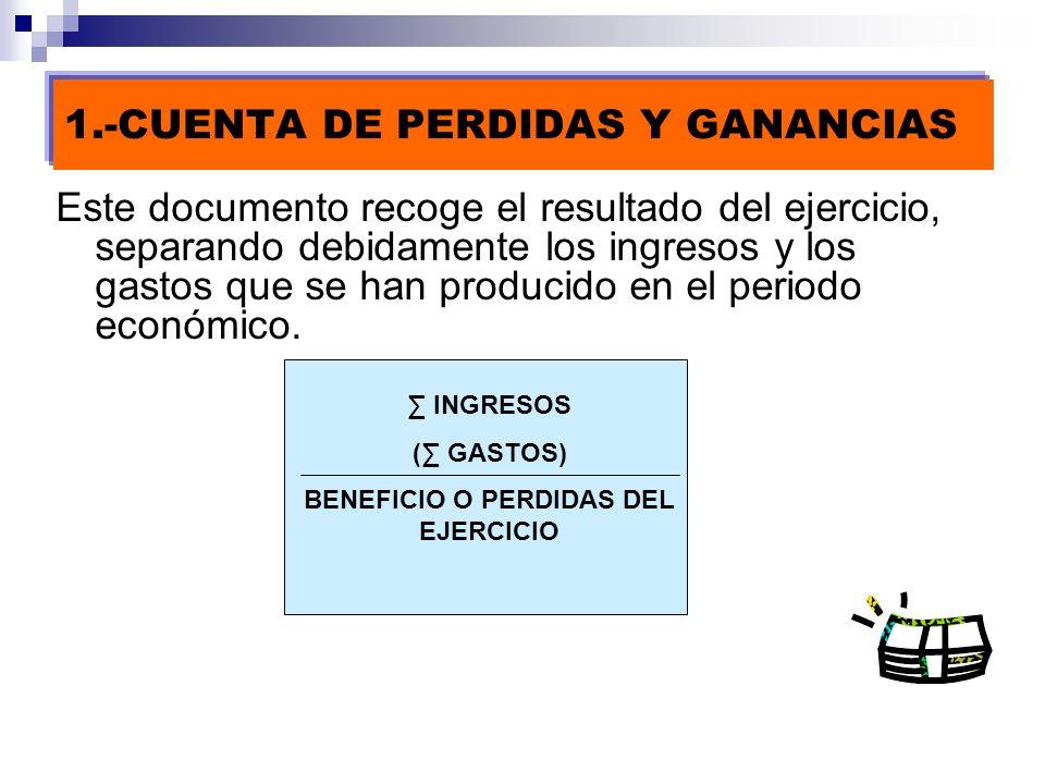 1.-CUENTA DE PERDIDAS Y GANANCIAS
