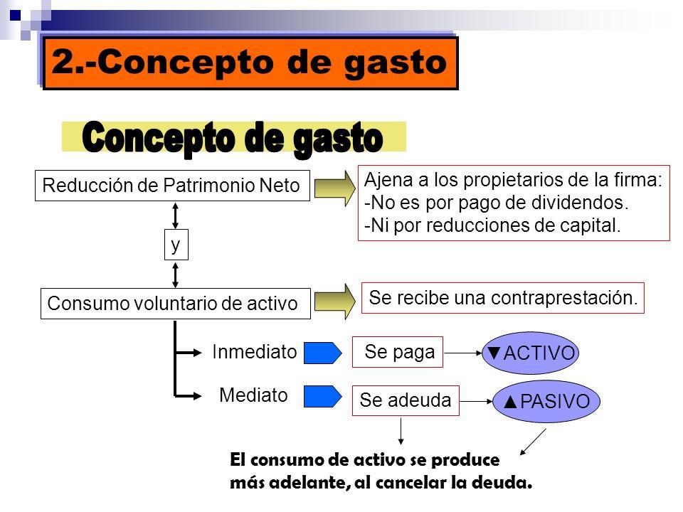 2.-Concepto de gasto Concepto de gasto
