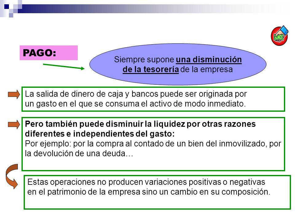 PAGO: Siempre supone una disminución de la tesorería de la empresa