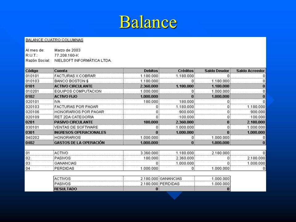 Balance Permite obtener el balance acumuladon (en lo que va corrido del año) o sólo del período