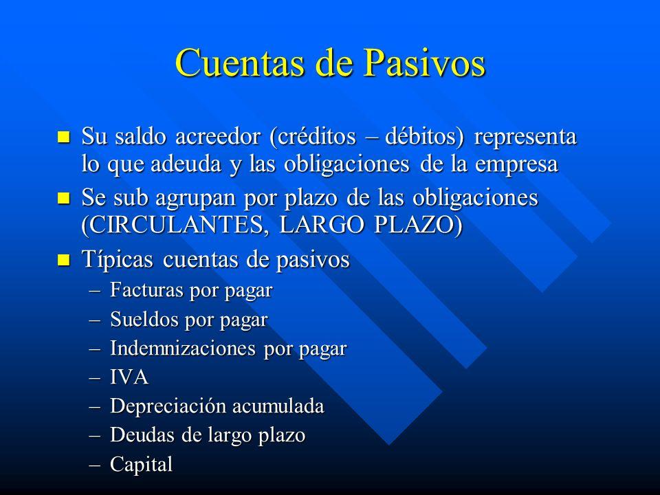 Cuentas de Pasivos Su saldo acreedor (créditos – débitos) representa lo que adeuda y las obligaciones de la empresa.
