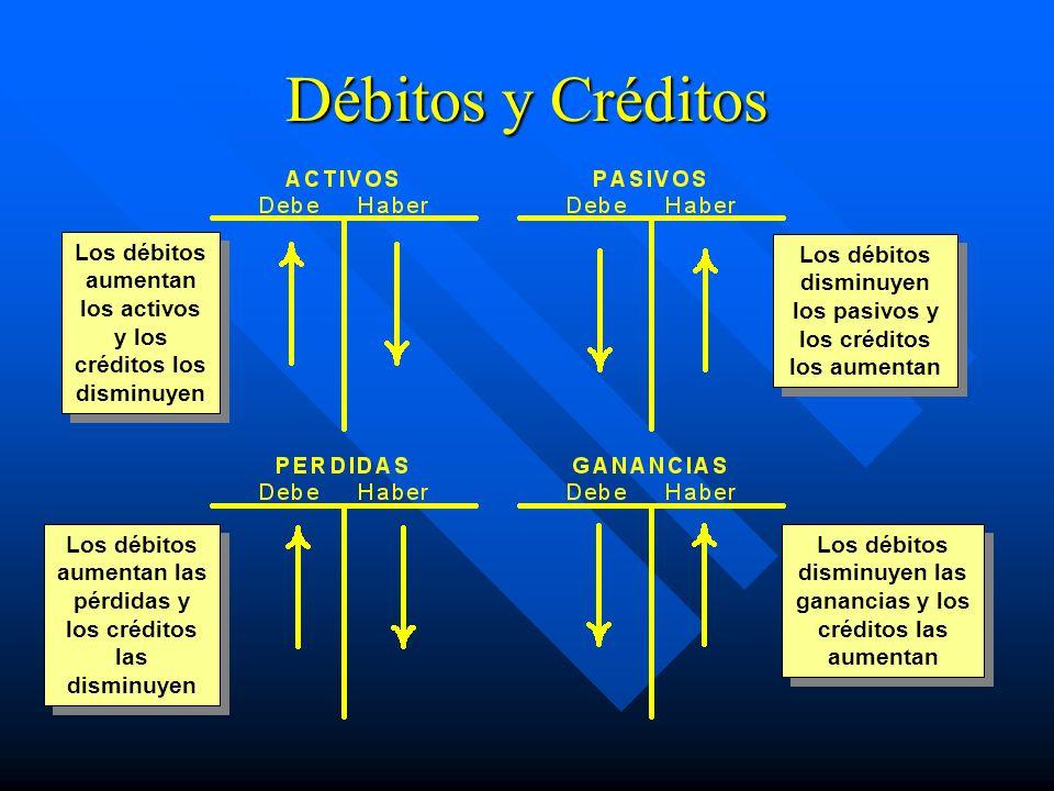Débitos y Créditos Los débitos aumentan los activos y los créditos los disminuyen. Los débitos disminuyen los pasivos y los créditos los aumentan.